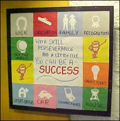"My other bulletin board had a ""success"" theme. These look SO much like Press Your Luck's actual prize icons, don't they?"